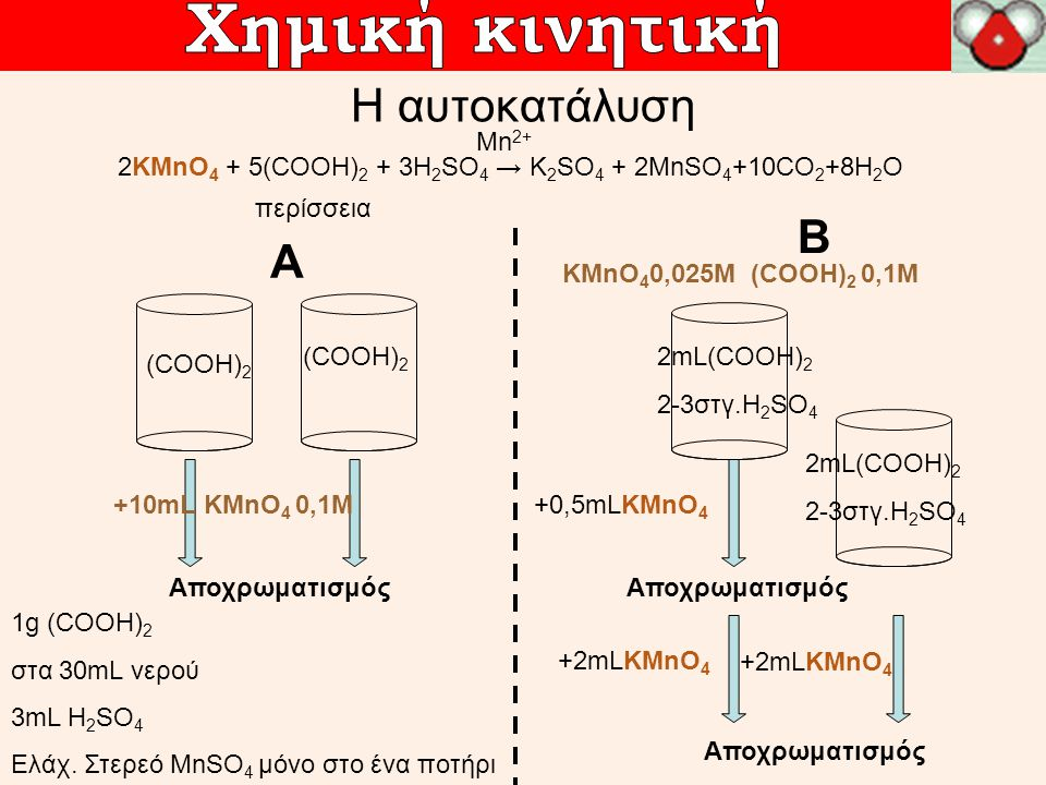 2KMnO4 + 5(COOH)2 + 3H2SO4 → K2SO4 + 2MnSO4+10CO2+8H2O