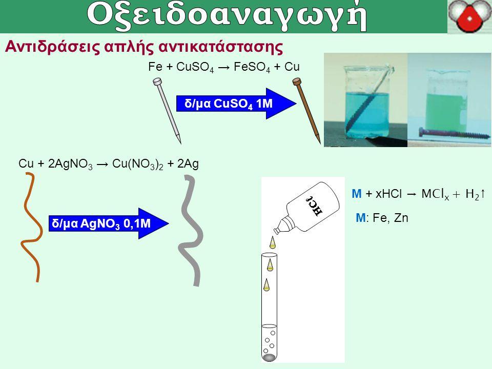 Οξειδοαναγωγή Αντιδράσεις απλής αντικατάστασης Fe + CuSO4 → FeSO4 + Cu