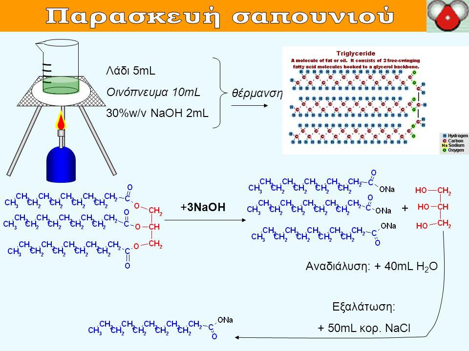 Παρασκευή σαπουνιού Λάδι 5mL Οινόπνευμα 10mL 30%w/v NaOH 2mL θέρμανση