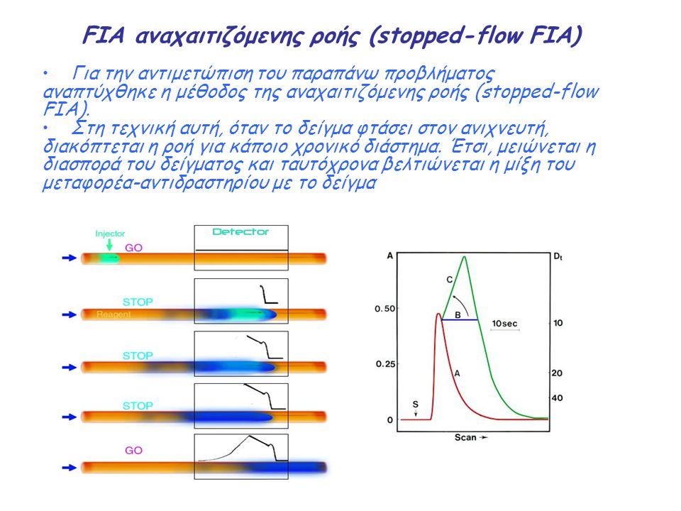 FIA αναχαιτιζόμενης ροής (stopped-flow FIA)