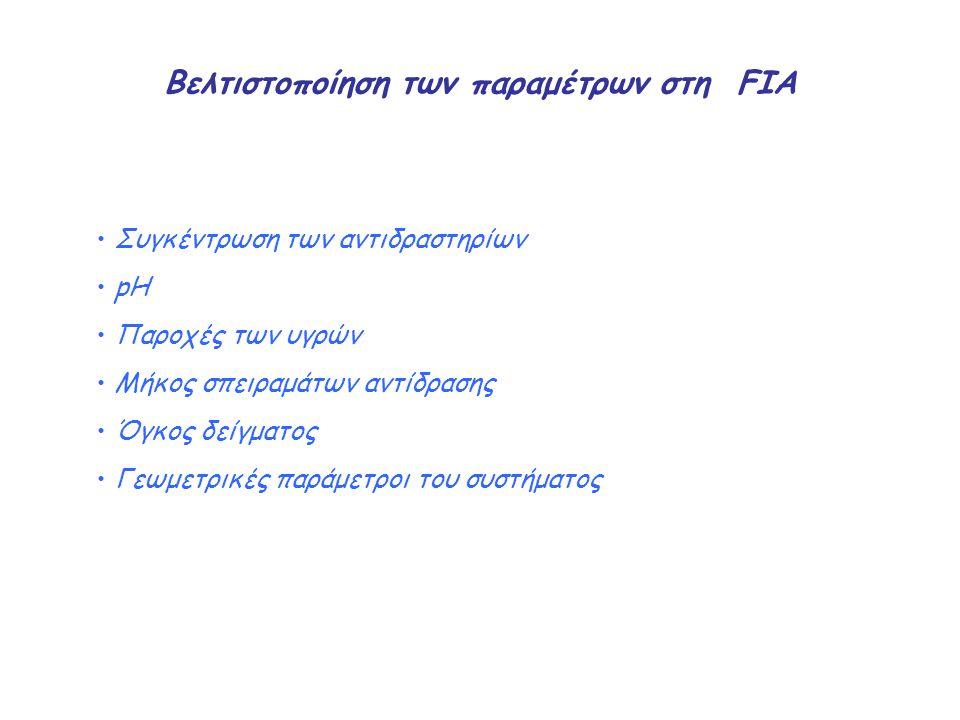 Βελτιστοποίηση των παραμέτρων στη FIA