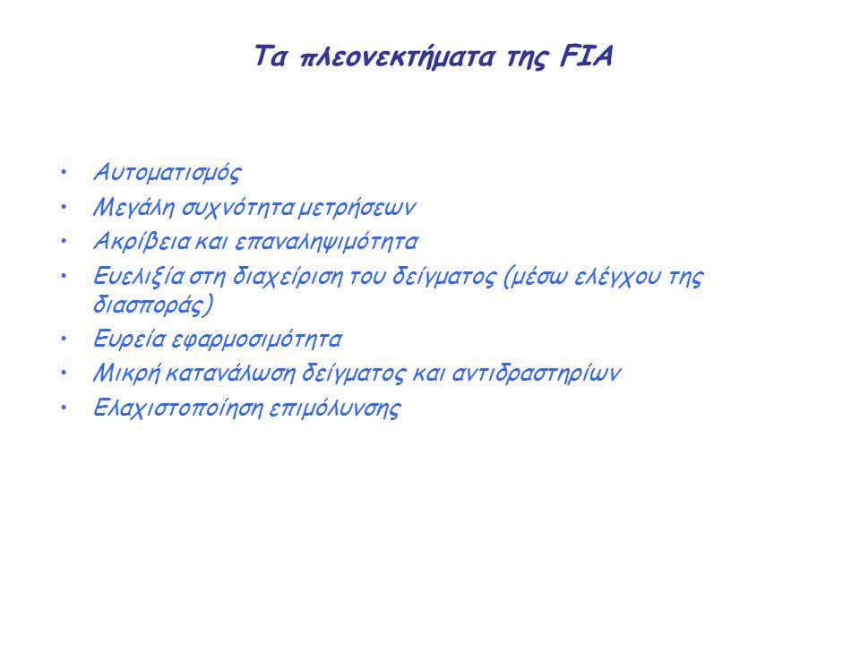 Τα πλεονεκτήματα της FIA
