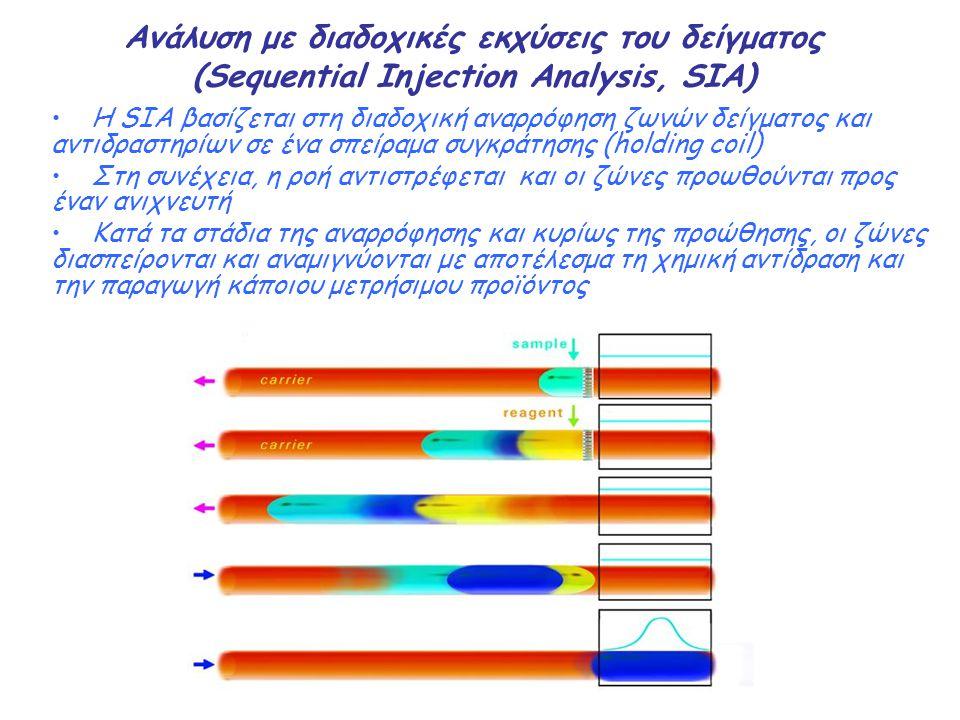 Ανάλυση με διαδοχικές εκχύσεις του δείγματος (Sequential Injection Analysis, SIA)