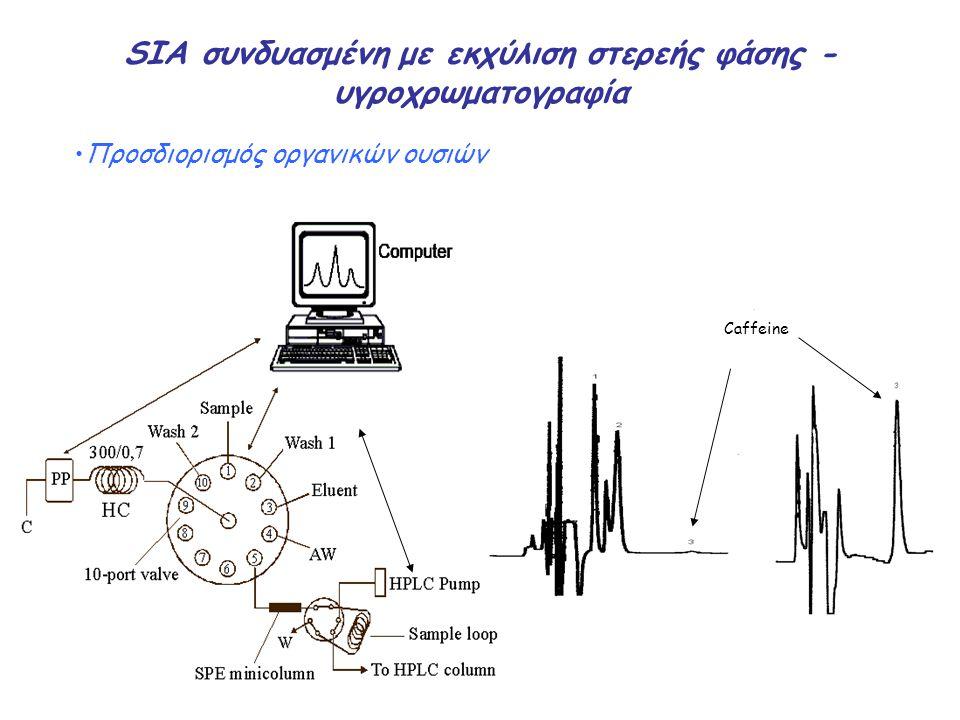 SIA συνδυασμένη με εκχύλιση στερεής φάσης - υγροχρωματογραφία