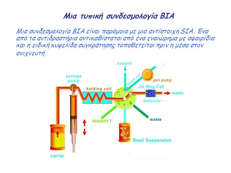 Μια τυπική συνδεσμολογία BIA