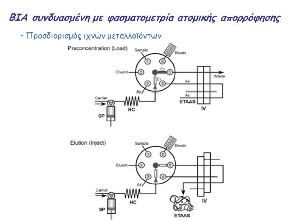 BIA συνδυασμένη με φασματομετρία ατομικής απορρόφησης