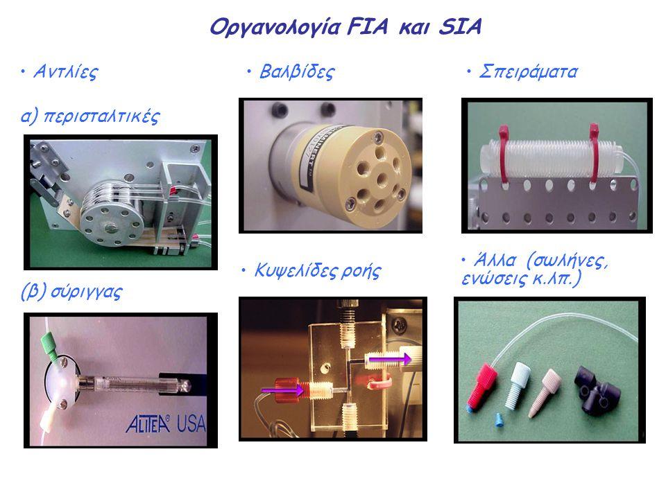 Οργανολογία FIA και SIA