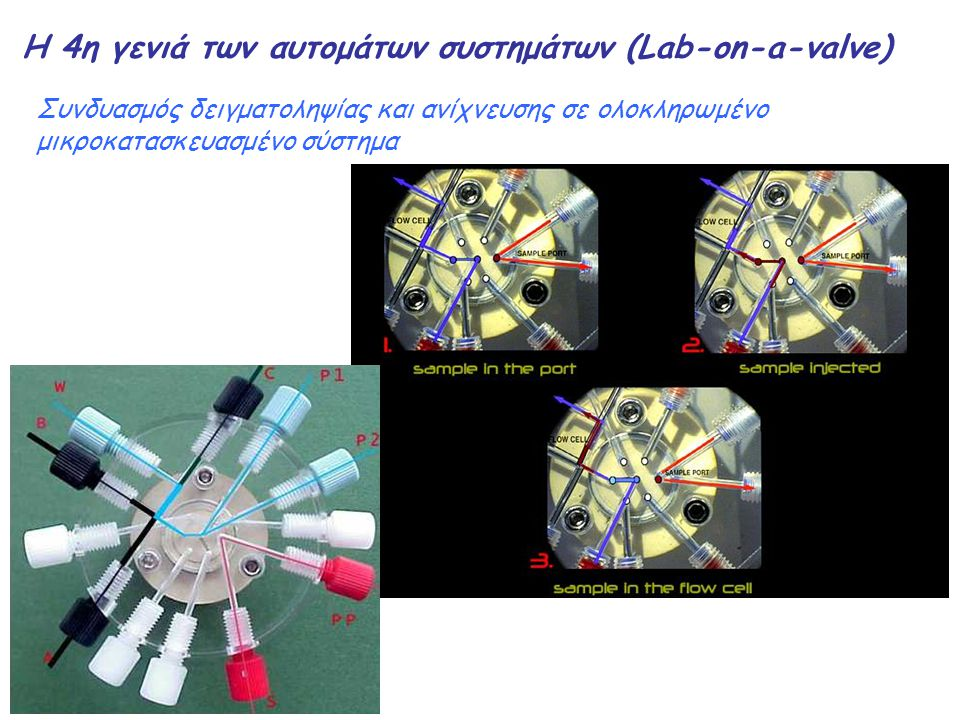 Η 4η γενιά των αυτομάτων συστημάτων (Lab-on-a-valve)