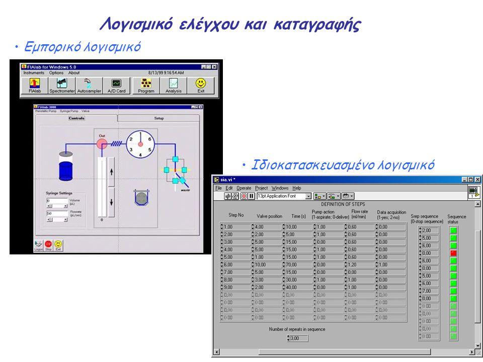 Λογισμικό ελέγχου και καταγραφής