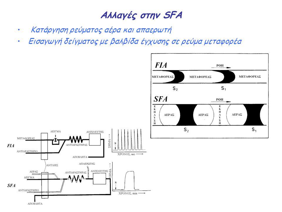 Αλλαγές στην SFA Κατάργηση ρεύματος αέρα και απαερωτή