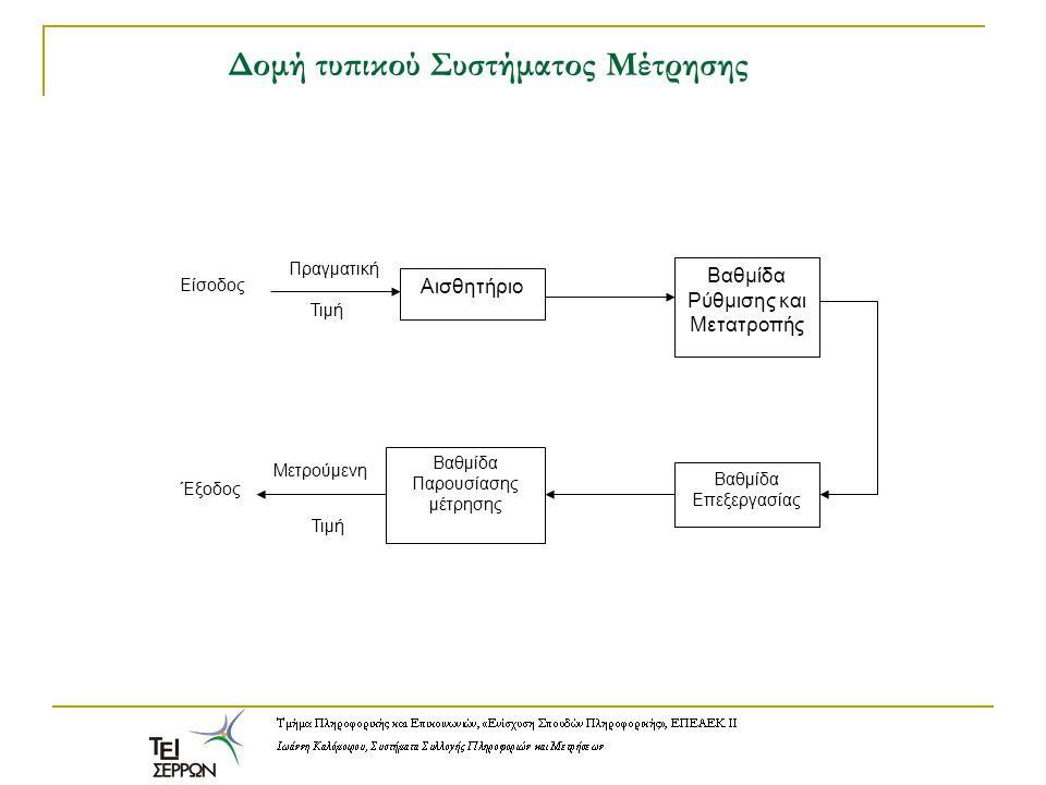 Δομή τυπικού Συστήματος Μέτρησης