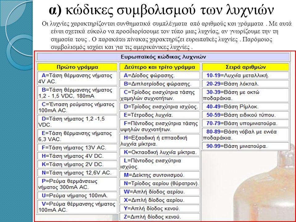 α) κώδικες συμβολισμού των λυχνιών
