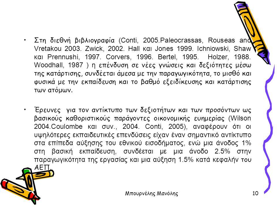 Στη διεθνή βιβλιογραφία (Conti, 2005