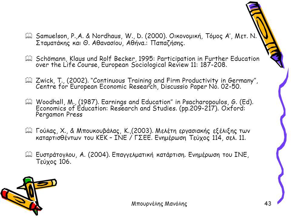 Samuelson, P.,A. & Nordhaus, W., D. (2000). Οικονομική, Τόμος Α', Μετ. Ν. Σταματάκης και Θ. Αθανασίου, Αθήνα.: Παπαζήσης.