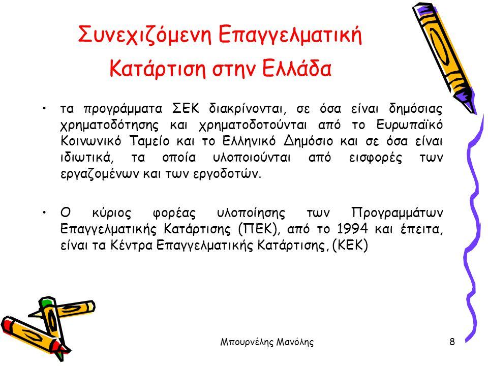 Συνεχιζόμενη Επαγγελματική Κατάρτιση στην Ελλάδα