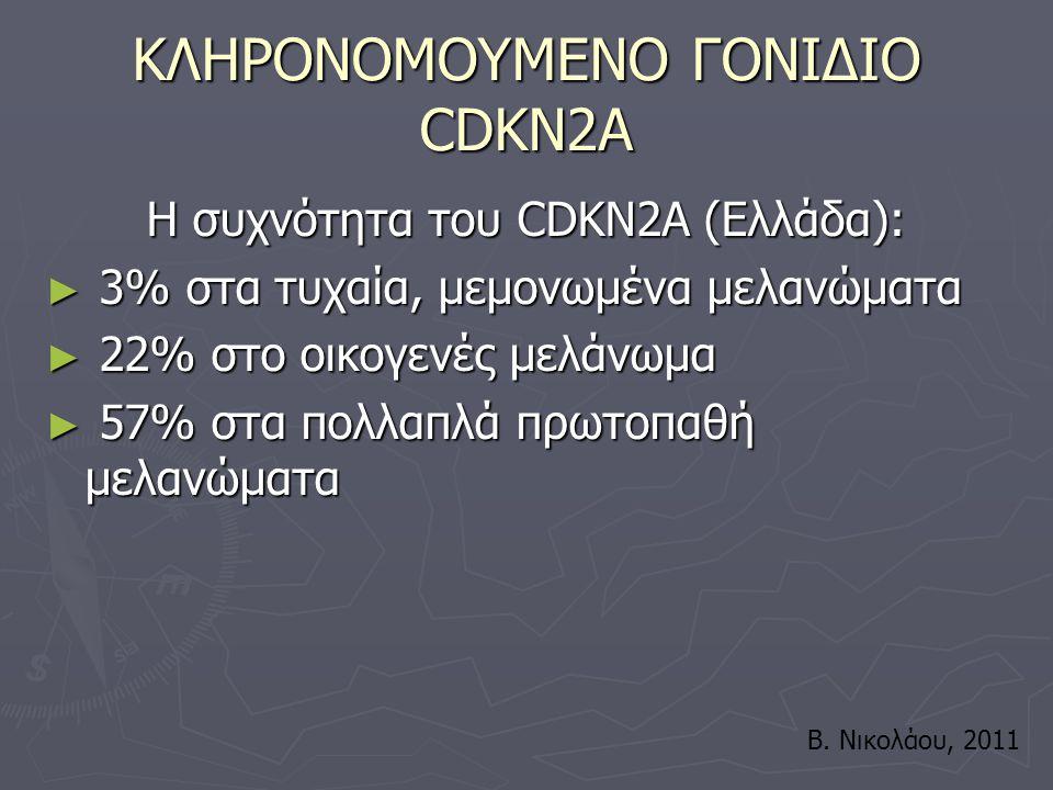 ΚΛΗΡΟΝΟΜΟΥΜΕΝΟ ΓΟΝΙΔΙΟ CDKN2A