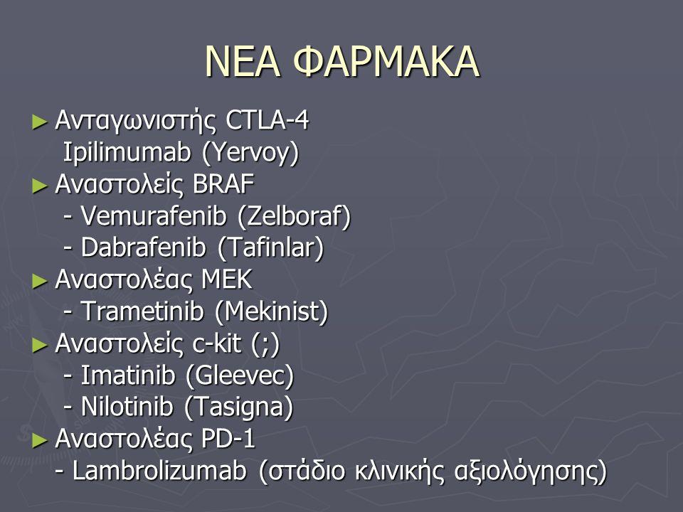 ΝΕΑ ΦΑΡΜΑΚΑ Ανταγωνιστής CTLA-4 Ipilimumab (Yervoy) Αναστολείς BRAF