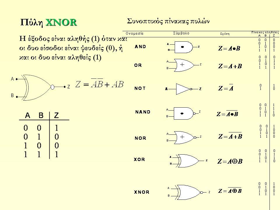 Πύλη XNOR Συνοπτικός πίνακας πυλών