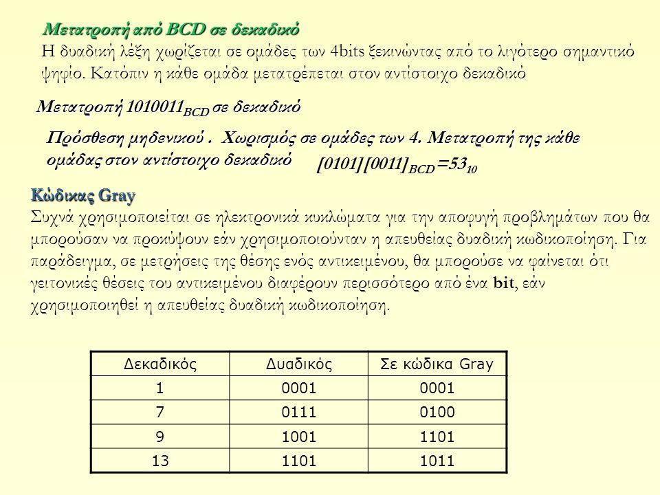 Μετατροπή από BCD σε δεκαδικό