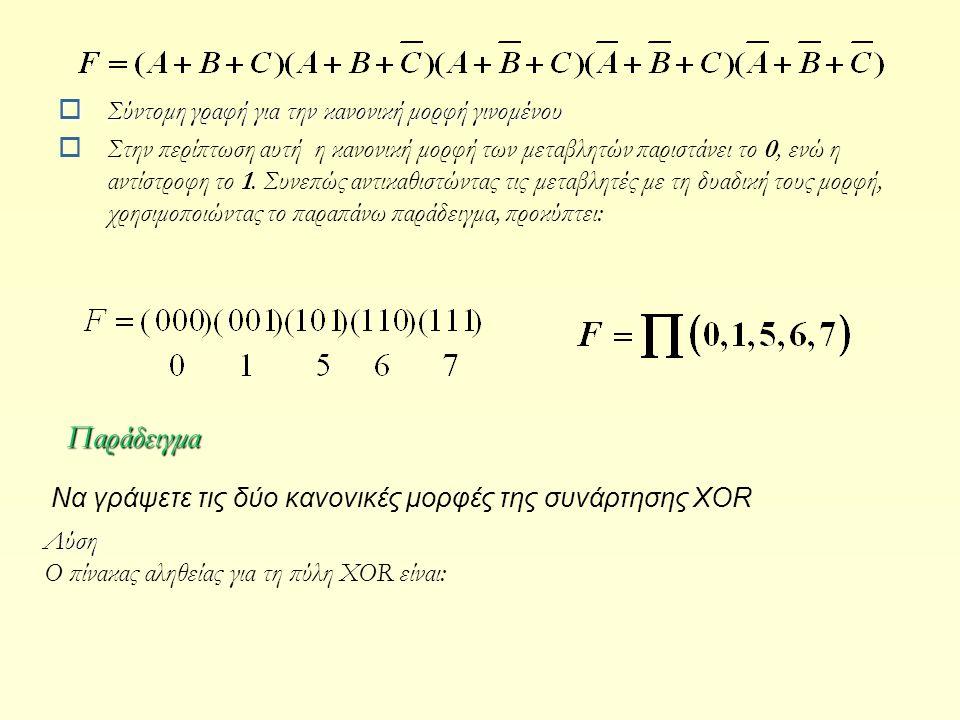 Παράδειγμα Σύντομη γραφή για την κανονική μορφή γινομένου
