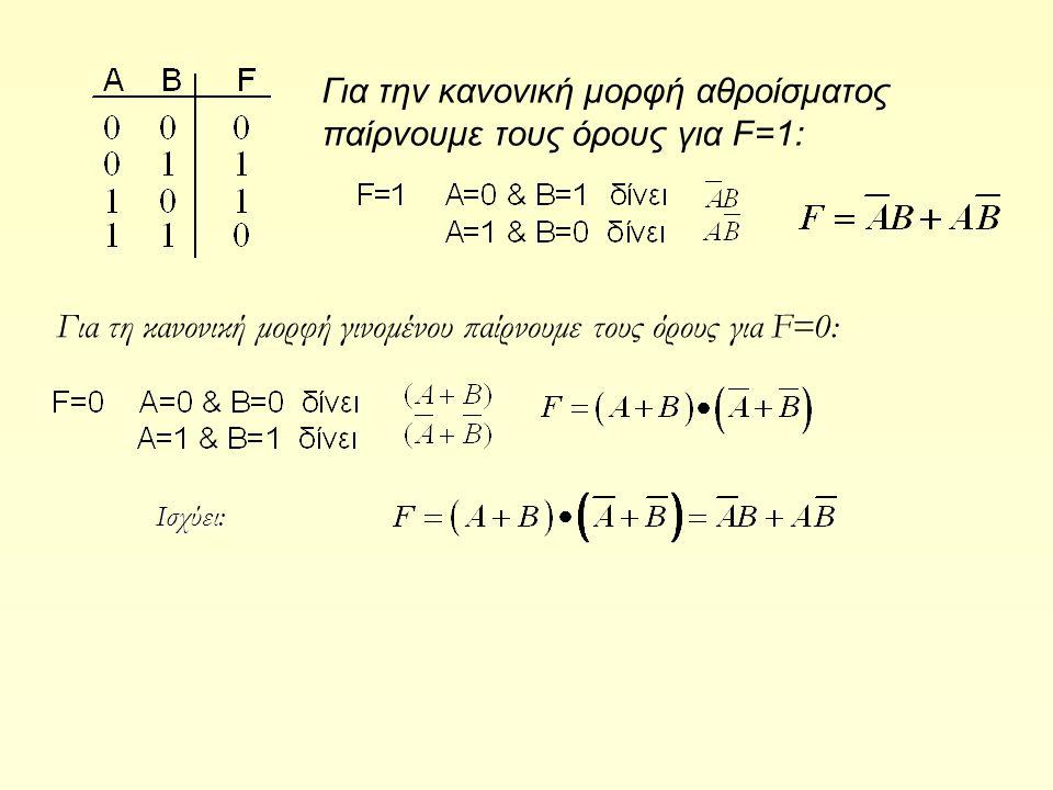 Για την κανονική μορφή αθροίσματος παίρνουμε τους όρους για F=1: