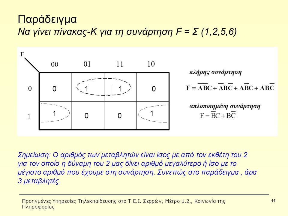 Παράδειγμα Να γίνει πίνακας-Κ για τη συνάρτηση F = Σ (1,2,5,6)