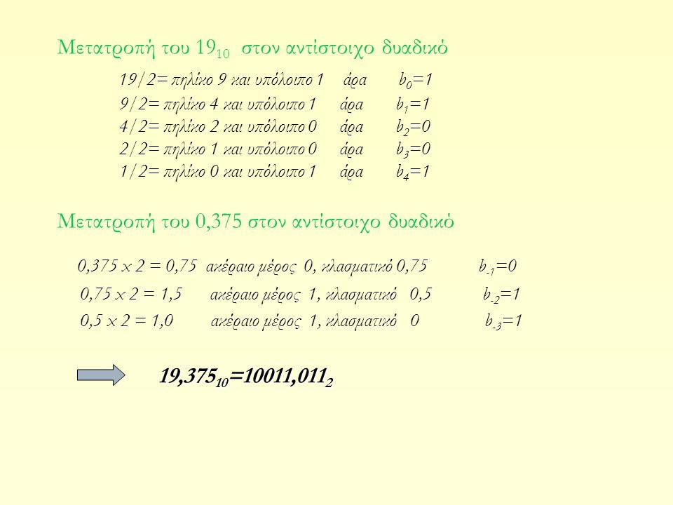 0,375 x 2 = 0,75 ακέραιο μέρος 0, κλασματικό 0,75 b-1=0