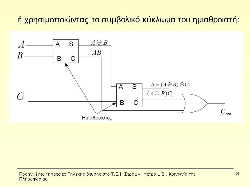 ή χρησιμοποιώντας το συμβολικό κύκλωμα του ημιαθροιστή: