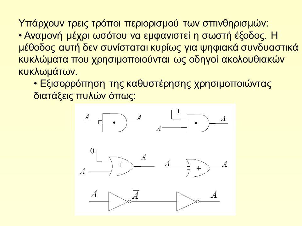 Υπάρχουν τρεις τρόποι περιορισμού των σπινθηρισμών: