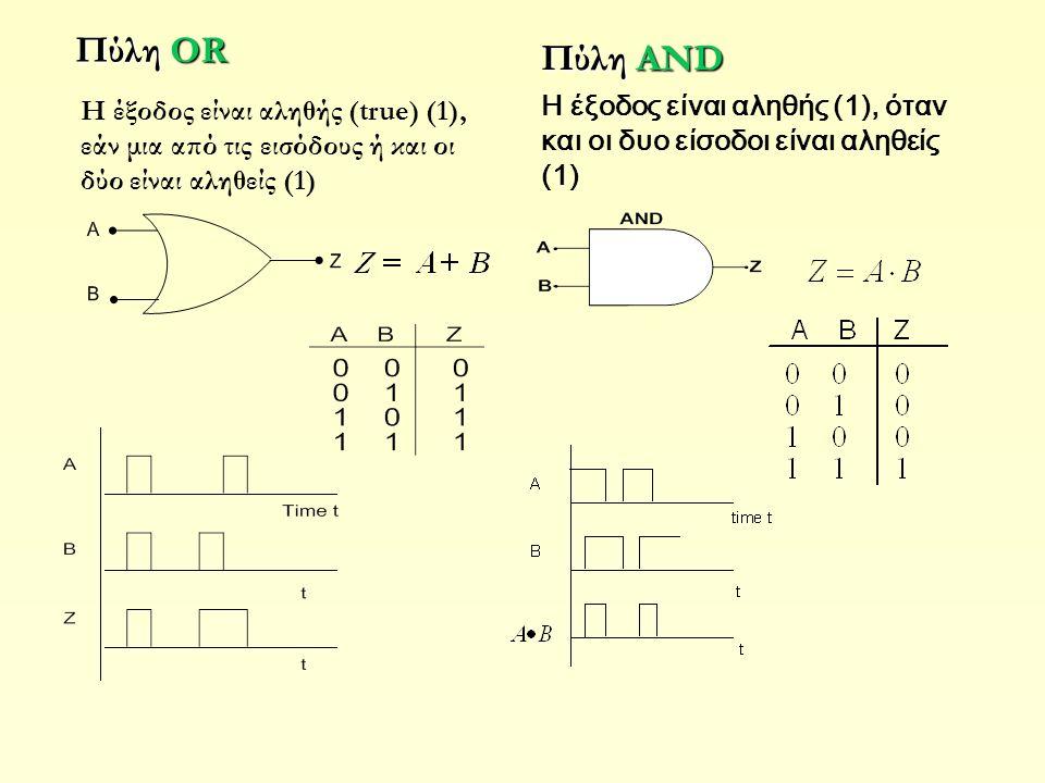 Πύλη OR Πύλη AND. H έξοδος είναι αληθής (1), όταν και οι δυο είσοδοι είναι αληθείς (1)