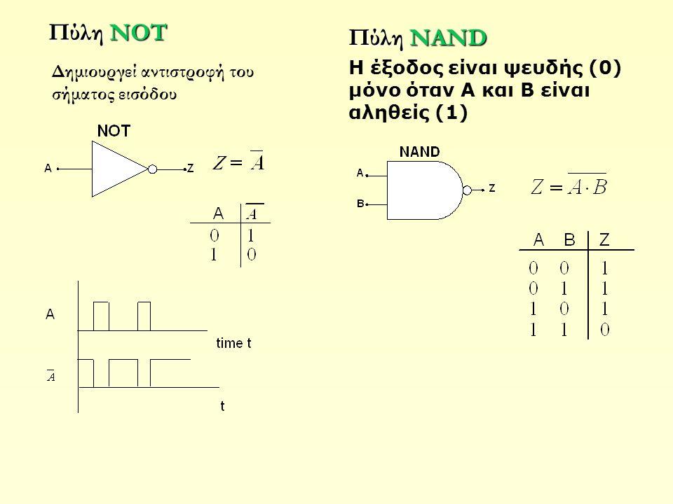 Πύλη NOT Πύλη NAND.