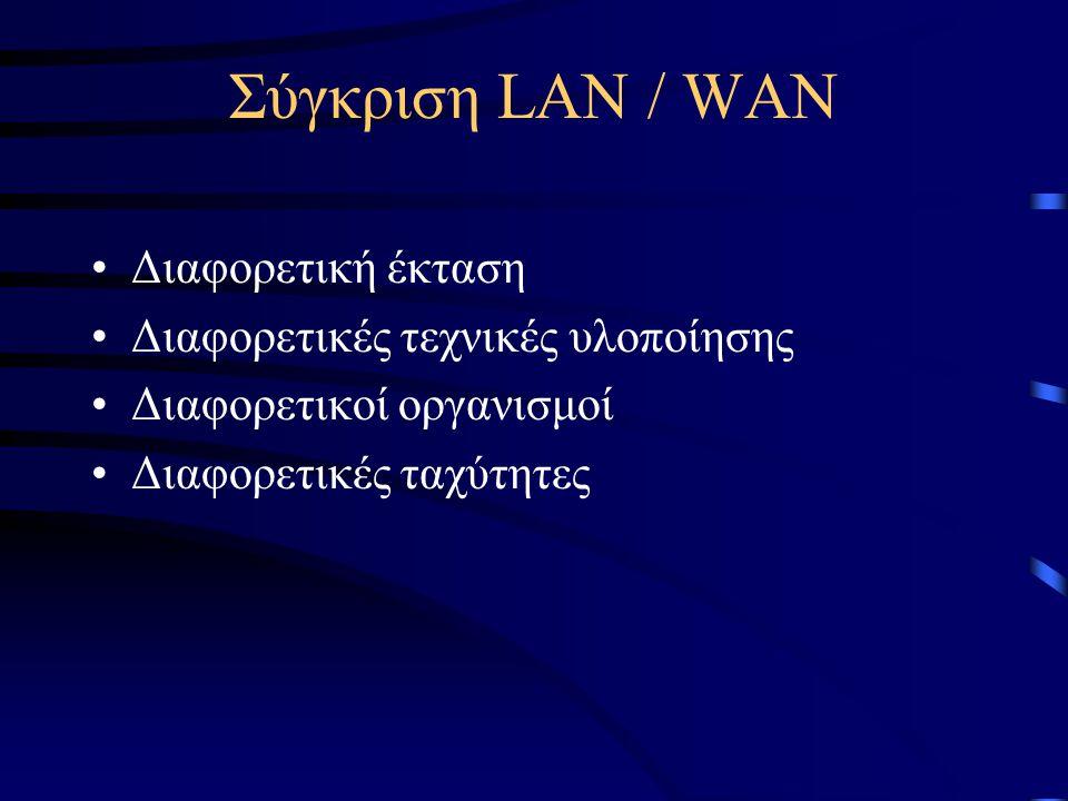 Σύγκριση LAN / WAN Διαφορετική έκταση Διαφορετικές τεχνικές υλοποίησης