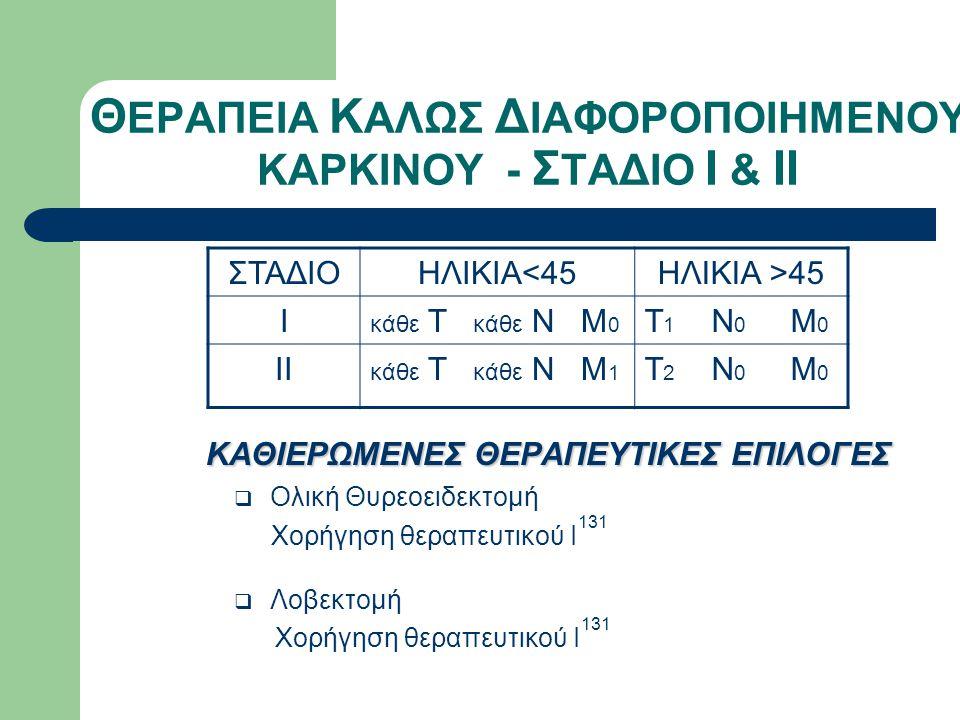 ΘΕΡΑΠΕΙΑ ΚΑΛΩΣ ΔΙΑΦΟΡΟΠΟΙΗΜΕΝΟΥ ΚΑΡΚΙΝΟΥ - ΣΤΑΔΙΟ Ι & ΙΙ