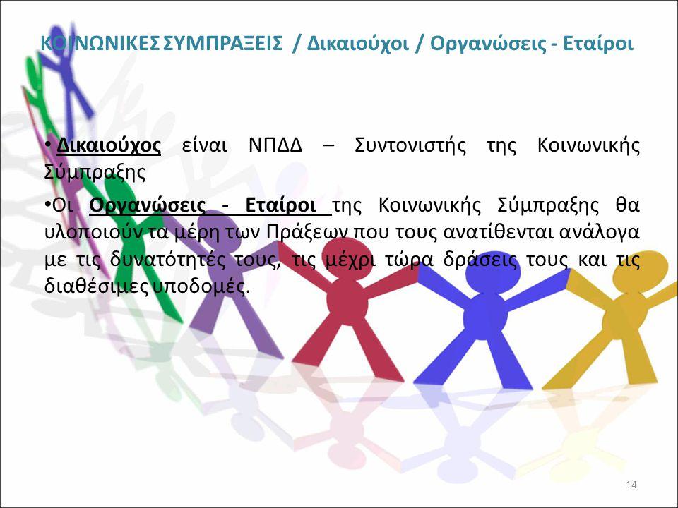 ΚΟΙΝΩΝΙΚΕΣ ΣΥΜΠΡΑΞΕΙΣ / Δικαιούχοι / Οργανώσεις - Εταίροι