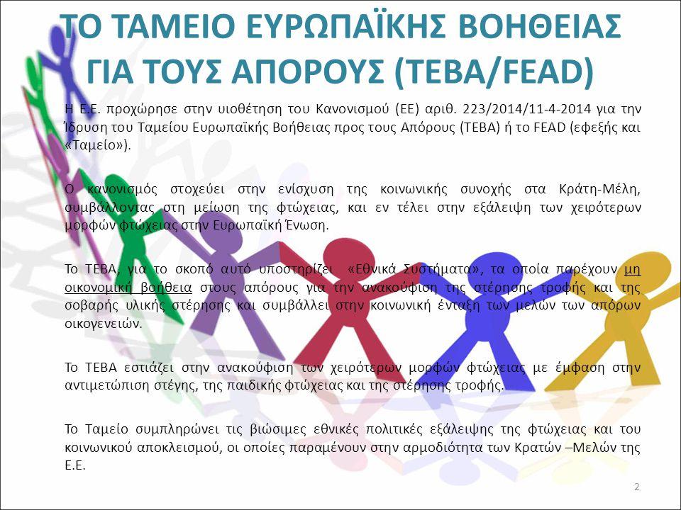 ΤΟ ΤΑΜΕΙΟ ΕΥΡΩΠΑΪΚΗΣ ΒΟΗΘΕΙΑΣ ΓΙΑ ΤΟΥΣ ΑΠΟΡΟΥΣ (TEBA/FEAD)