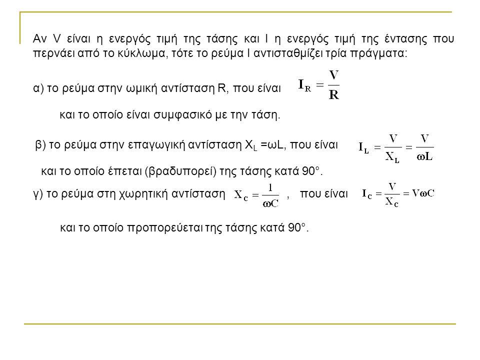 α) το ρεύμα στην ωμική αντίσταση R, που είναι