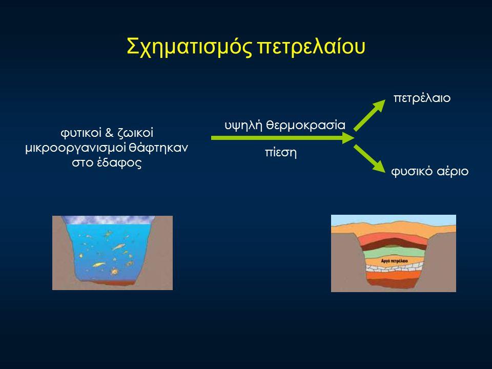 Σχηματισμός πετρελαίου