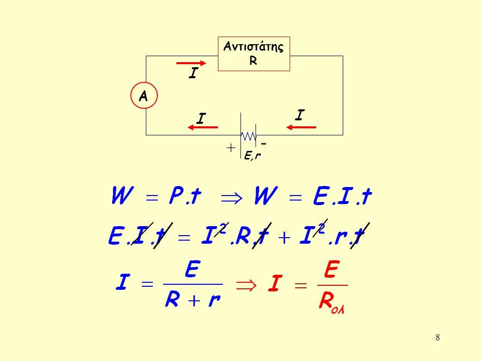 Αντιστάτης R + - Α Ε,r Ι