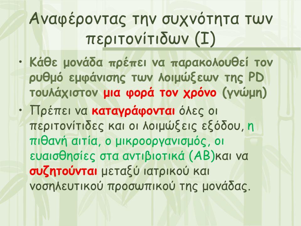 Αναφέροντας την συχνότητα των περιτονίτιδων (Ι)