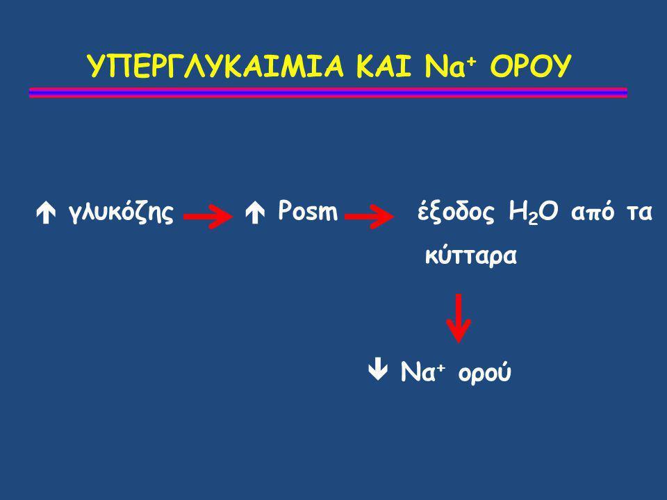 ΥΠΕΡΓΛΥΚΑΙΜΙΑ ΚΑΙ Na+ ΟΡΟΥ