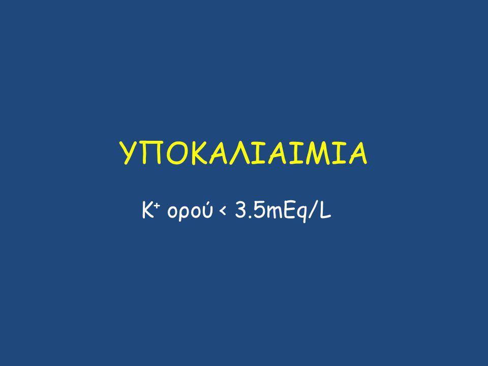 ΥΠΟΚΑΛΙΑΙΜΙΑ Κ+ ορού < 3.5mEq/L