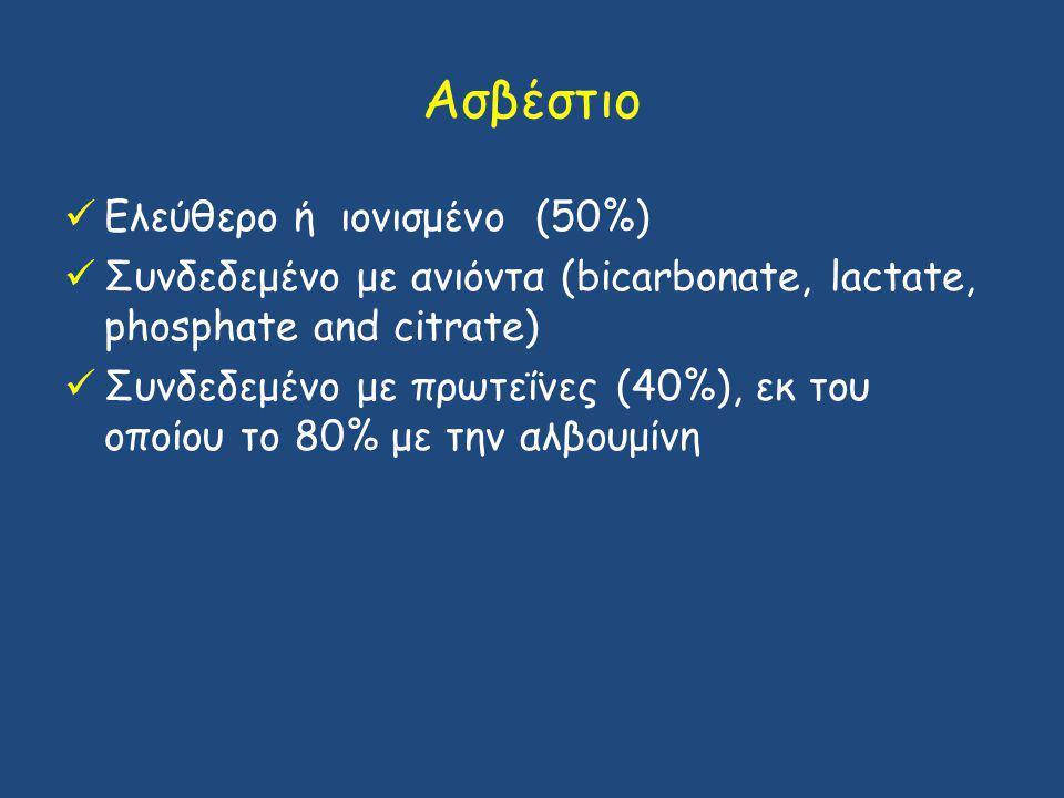 Ασβέστιο Ελεύθερο ή ιονισμένο (50%)