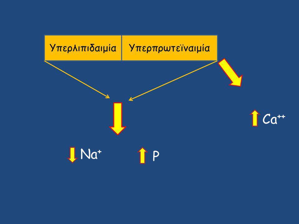 Υπερλιπιδαιμία Υπερπρωτεϊναιμία Ca++ Na+ P