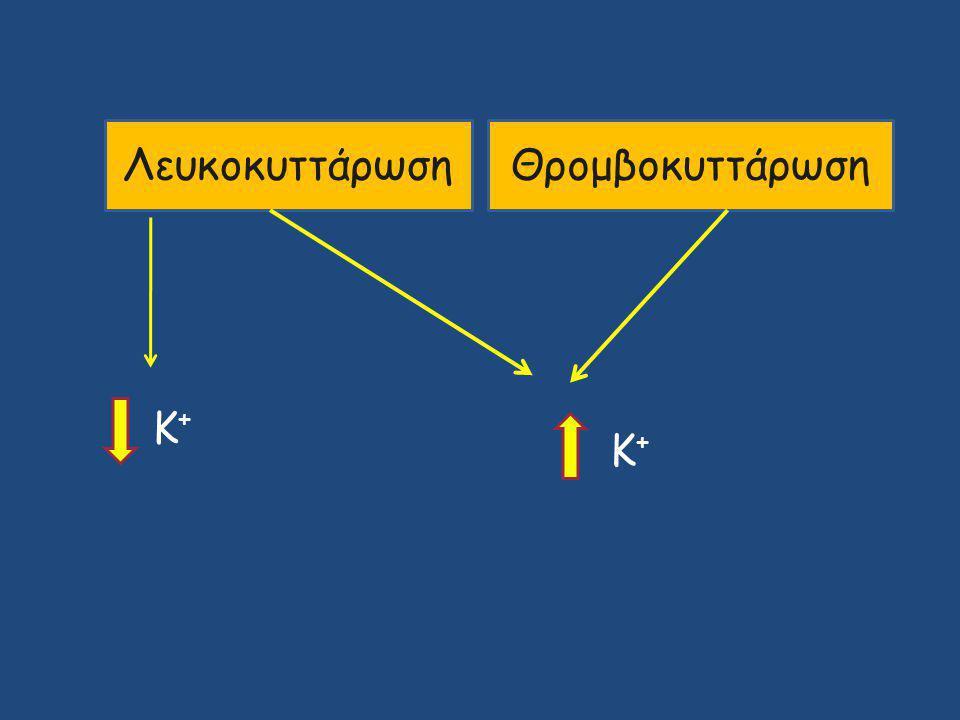 Λευκοκυττάρωση Θρομβοκυττάρωση Κ+ Κ+