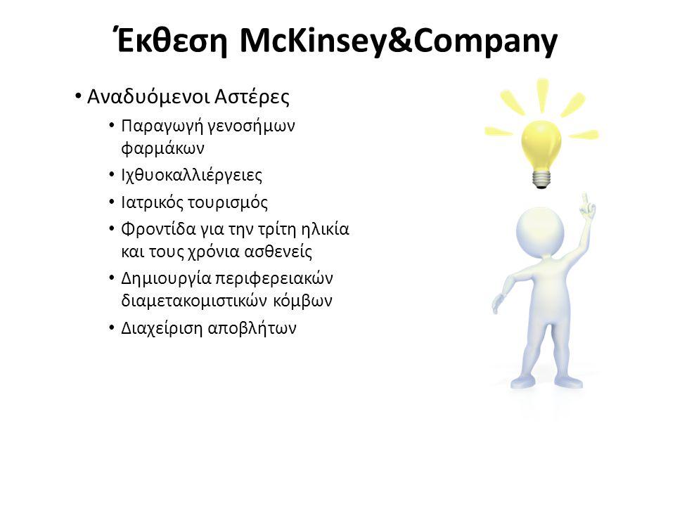 Έκθεση McKinsey&Company