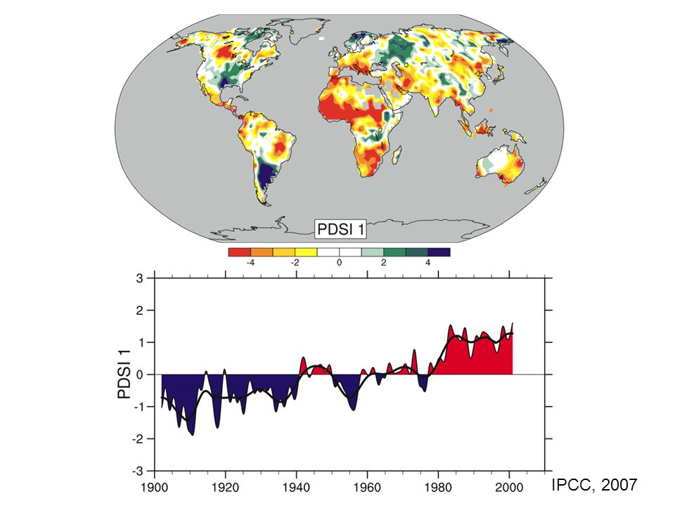 FAQ 3.2, Figure 1. The most important spatial pattern (top) of the monthly Palmer Drought Severity Index (PDSI) for 1900 to 2002. The PDSI is a prominent index of drought and measures the cumulative deficit (relative to local mean conditions) in surface land moisture by incorporating previous precipitation and estimates of moisture drawn into the atmosphere (based on atmospheric temperatures) into a hydrological accounting system. The lower panel shows how the sign and strength of this pattern has changed since 1900. Red and orange areas are drier (wetter) than average and blue and green areas are wetter (drier) than average when the values shown in the lower plot are positive (negative). The smooth black curve shows decadal variations. The time series approximately corresponds to a trend, and this pattern and its variations account for 67% of the linear trend of PDSI from 1900 to 2002 over the global land area. It therefore features widespread increasing African drought, especially in the Sahel, for instance. Note also the wetter areas, especially in eastern North and South America and northern Eurasia. Adapted from Dai et al. (2004b).