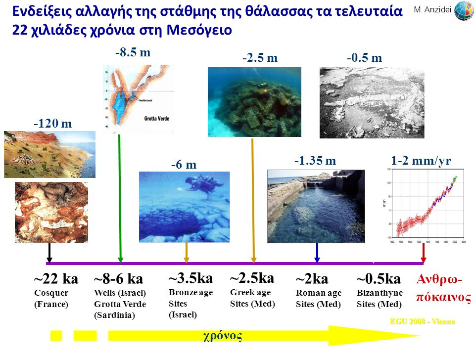 Ενδείξεις αλλαγής της στάθμης της θάλασσας τα τελευταία 22 χιλιάδες χρόνια στη Μεσόγειο