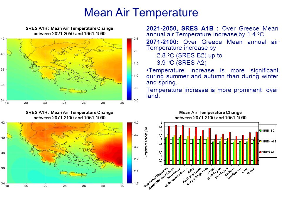 Mean Air Temperature SRES A1B: Mean Air Temperature Change. between 2021-2050 and 1961-1990.