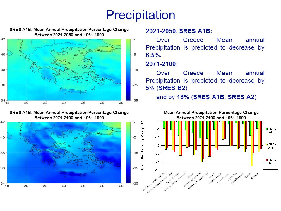 Precipitation 2021-2050, SRES A1B: