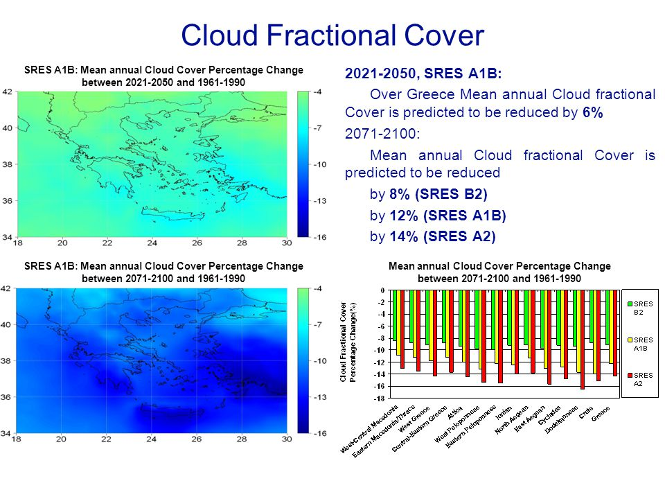 Cloud Fractional Cover